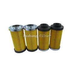 De leveringsdocument van Huahang de filtrerende filter van de materialenhy9127 stookolie