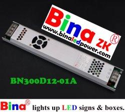 300W LED de alta energía LED Interruptor de alimentación en los signos y las cajas con certificado CE & RoHS
