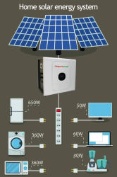 Allsparkpower Ess 1개의 건전지에서 가정 축전지는 전부 에너지 저장 해결책 태양 가정 전력 공급을 포장한다
