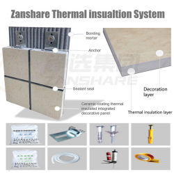 صُنع في الصين من مادة بناء خفيفة الوزن مقاومة للحريق لوحة شطائر عزل حراري للحائط الخارجي لوحة متداخلة