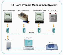 As soluções de Monitoração Automática para Prepaid Electiricity Gás / / medidor de água