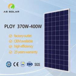Polykristallines Sonnenkollektor-Vakuumgefäß geben Verschiffen frei