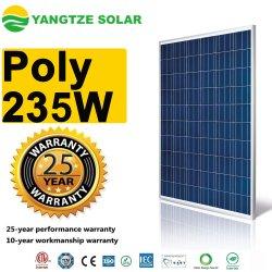 Круиз по реке Янцзы полимерная 220W 235W солнечные панели цены в Камбодже