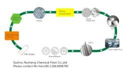 Переработанных полиэфирных нитей в FDY для переплетения. Скручивание и вязание