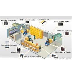Smart entrepôt RFID Solution de gestion de stockage matériel et logiciels