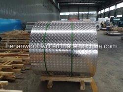 Personnalisé 40*40cm de plaque à damier en aluminium/aluminium/bobine