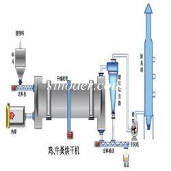 Secador rotativo de fluorita de aserrín de polvo de escoria