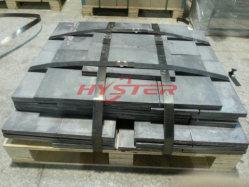 De Witte Plaat van uitstekende kwaliteit van de Slijtage van het Ijzer 63HRC (ASTM 700BHN)