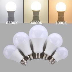 Lampada chiara della Tabella delle lampade del proiettore di CA 230V 240V 15W 12W 9W 6W 3W LED della lampadina 220V della lampada E27 LED di E14 LED