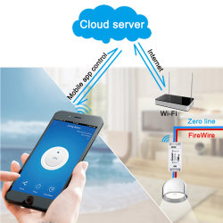 Para Ios Android App Ctrl casa inteligente de control remoto del módulo de conmutador inalámbrico WiFi