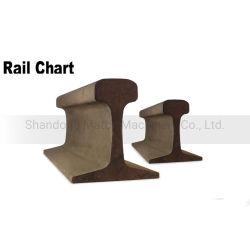 Stahlschiene der hellen Schienen-30kg (Q235, 55Q)