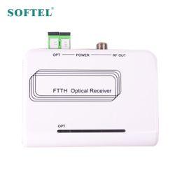 FTTH Council mini receptor óptico passivo porta CATV com WDM