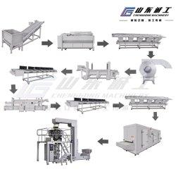 機械台所およびポテトチップのプロセス用機器を揚げるActomatic
