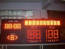 Display LED Outdoor Stadium Perimeter & Sports Score