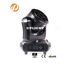 小型タカの目DJ装置up-HK840 8PCS*40W RGBW 4in1 LEDの移動ヘッド効果の照明