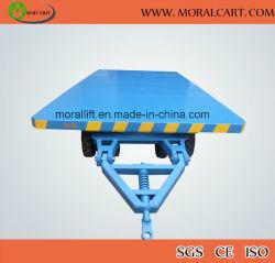 Ausência de manipulação de material pesado com o Carro de Transporte