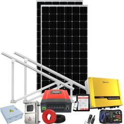 L'utilisation industrielle de la chambre d'alarmes antivol Solaire Système sans fil