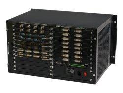 Processeur du contrôleur de mur vidéo LCD