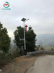 30W Rua Solar Conjunto da Luz
