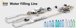 Автоматическая напитков жидкую воду Bottle-Washing-Filling-Capping Combiblock розлива упаковочные машины наполнения