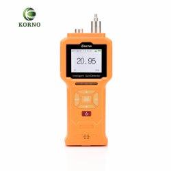 Wärmeleitfähigkeit-Wasserstoff-Gas-Analysegerät (H2)