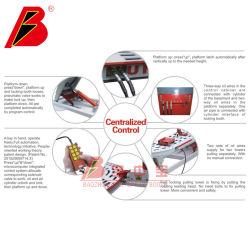 Семинар Equipment-Auto органа столкновения в ремонте системы Ce утвержденных