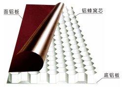 Frの高い剛性率の壁の装飾のための装飾的なアルミニウム蜜蜂の巣のサンドイッチボード