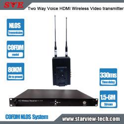 COFDM Tragbare HD HDMI Wireless Nlos HF-Leistung über große Reichweite Mini-Video-Sender mit zwei-Wege-Sprachübertragung