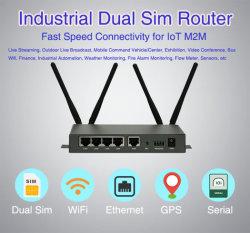 産業SIMのカードモデム192168101のWiFi二重M2m EVDOのルーター