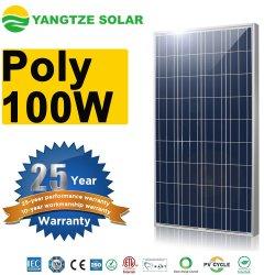 La Chine usine 100W Silicium Polycristallin panneau solaire Prix par watt