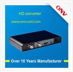 Sdi a convertidor DVI