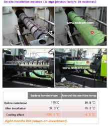 Redsant's Barrel des matelas isolants peuvent aider à améliorer l'atelier d'injection plastique