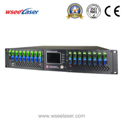 Triple Play 1550nm optische versterker EDFA WDM
