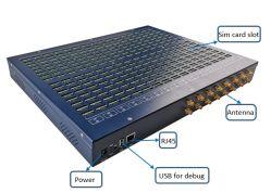 16 Modem der Kanal-512 SIM der Karten-4G SMS