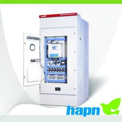 6kv/10kv среднего напряжения Твердотельный плавного пуска (HPMV-DN)