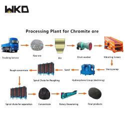 De Apparatuur van de Scheiding van de Mineralen van het Proces van het Erts van het chroom in Zambia