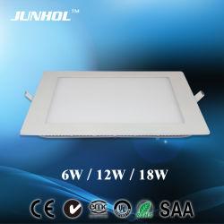 مصابيح لوحة عالية الجودة للبيع في العام 2014