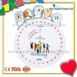 Roda de Dosagem de médicos Governante pH02-011