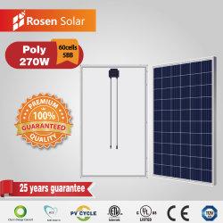 O melhor preço Paneles Solares Painéis Poly 240W 250W 255 W 260W 270W 280W 290W Painel Solar