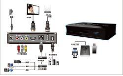 Сети в формате Full HD 3D Blu - Ray проигрыватель мультимедиа (GT 1080P)