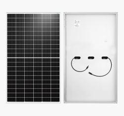 يوثق إشارة أحاديّة [400و] [405و] [410و] شمسيّة وحدة نمطيّة [سلر بنل] فلطيّ ضوئيّ