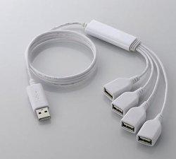 Un hub USB 2.0