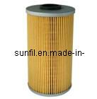 Bonne qualité à éco Oill Filtre pour BMW X938/1UH
