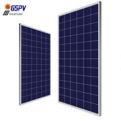 Солнечная панель 320W Polycrystalline солнечных фотоэлектрических модулей
