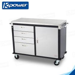 Venta de muebles de laboratorio de ciencia Wood-Steel tablas Laboratorio banco de trabajo con cajones