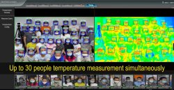 速いAiの熱温度の試験制度の熱の熱スクリーニングシステム企業のオフィスの駅のモール