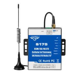 Источник данных мониторинга и контроля UPS S175