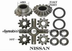 Nissan Rd8, pignon d'essieu arrière fixe