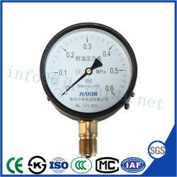 強い品質のYjの温度の圧力計