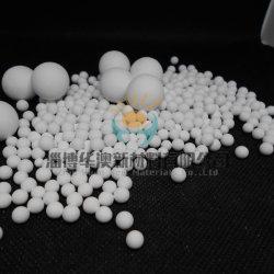 Esfera de alumina elevada pureza ativada por atacado